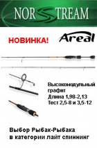 Спиннинг Norstream Areal AR-60L Gunslinger, длина 1,83 м, тест 2.5-8 г
